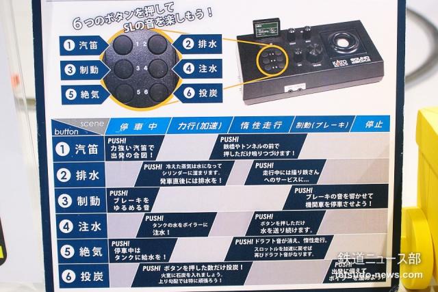 KATO「サウンドボックス」SLの操作(ホビーセンターカトー東京の説明パネル)